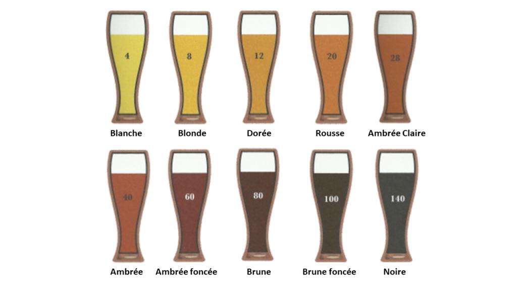 couleur-de-la-biere