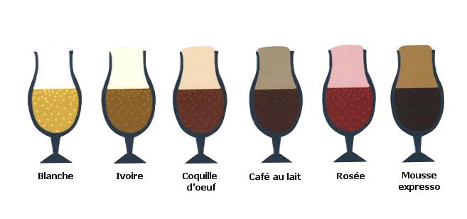 pourquoi-biere-mousse_stout